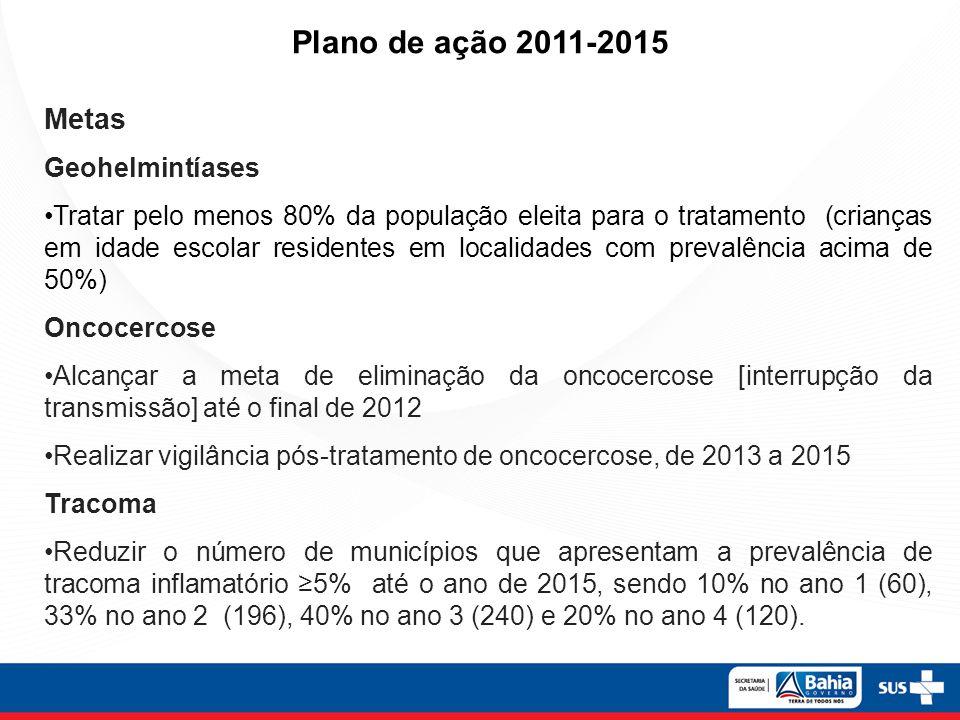 Metas Geohelmintíases Tratar pelo menos 80% da população eleita para o tratamento (crianças em idade escolar residentes em localidades com prevalência acima de 50%) Oncocercose Alcançar a meta de eliminação da oncocercose [interrupção da transmissão] até o final de 2012 Realizar vigilância pós-tratamento de oncocercose, de 2013 a 2015 Tracoma Reduzir o número de municípios que apresentam a prevalência de tracoma inflamatório 5% até o ano de 2015, sendo 10% no ano 1 (60), 33% no ano 2 (196), 40% no ano 3 (240) e 20% no ano 4 (120).