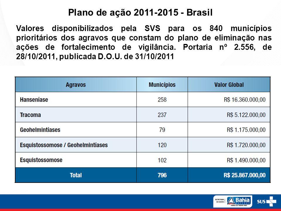Plano de ação 2011-2015 - Brasil Valores disponibilizados pela SVS para os 840 municípios prioritários dos agravos que constam do plano de eliminação