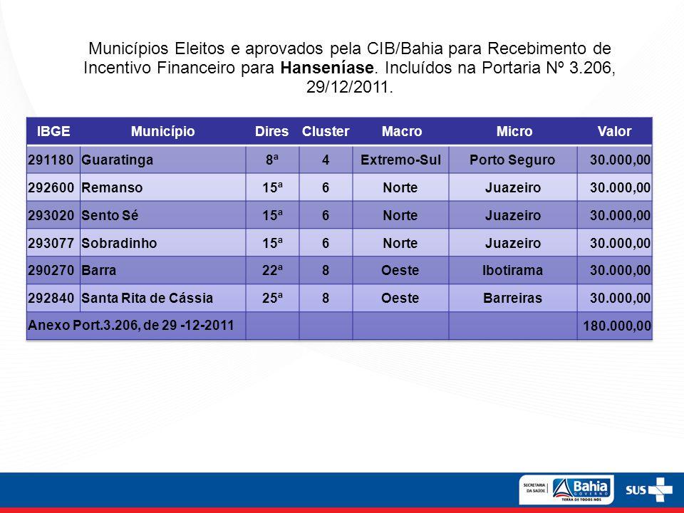 Municípios Eleitos e aprovados pela CIB/Bahia para Recebimento de Incentivo Financeiro para Hanseníase.