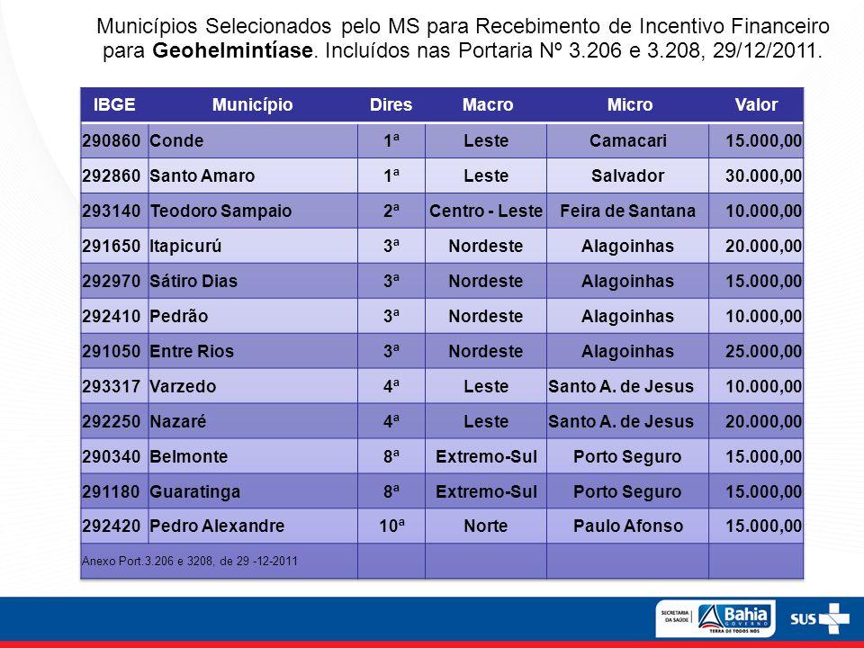 Municípios Selecionados pelo MS para Recebimento de Incentivo Financeiro para Geohelmintíase.