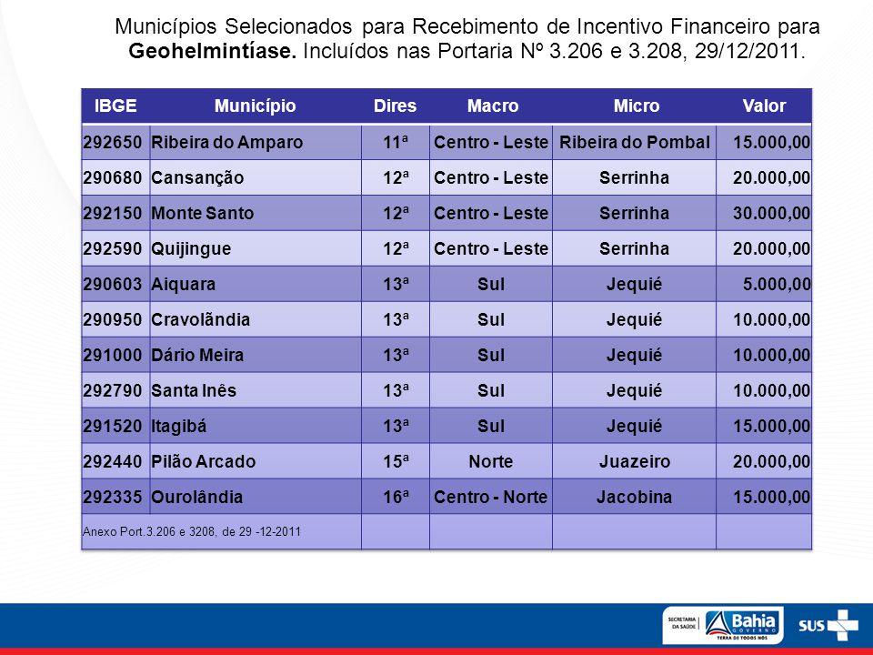 Municípios Selecionados para Recebimento de Incentivo Financeiro para Geohelmintíase.