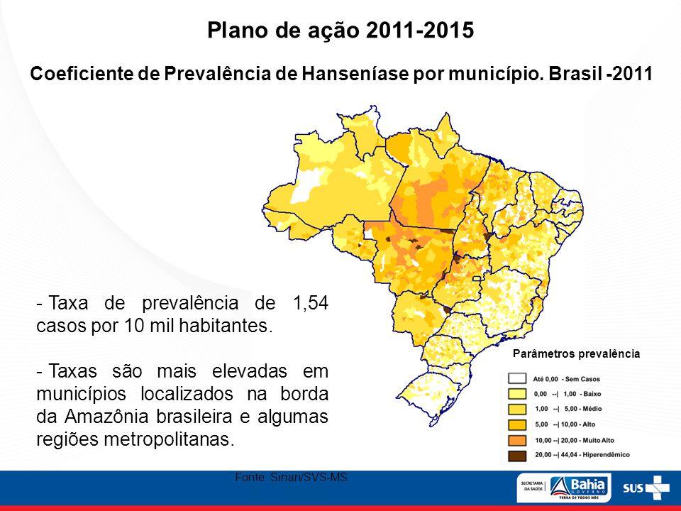 Parâmetros prevalência Coeficiente de Prevalência de Hanseníase por município. Brasil -2011 Fonte: Sinan/SVS-MS HANSENÍASE - Taxa de prevalência de 1,