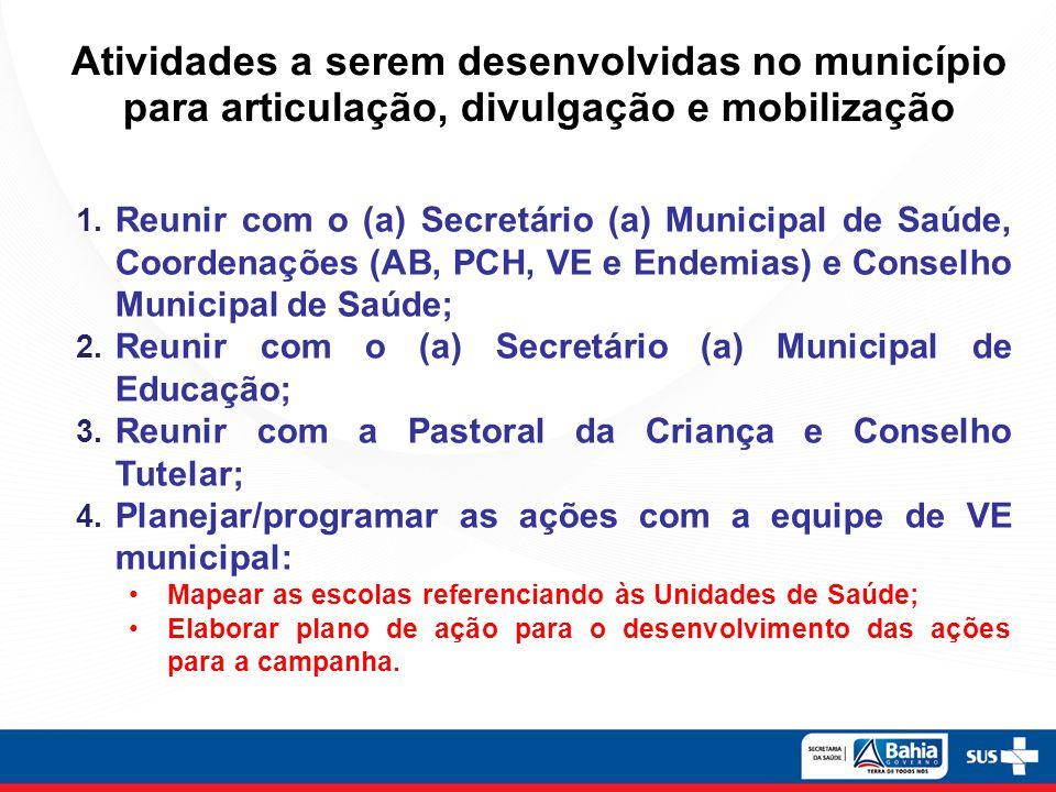 Atividades a serem desenvolvidas no município para articulação, divulgação e mobilização 1.