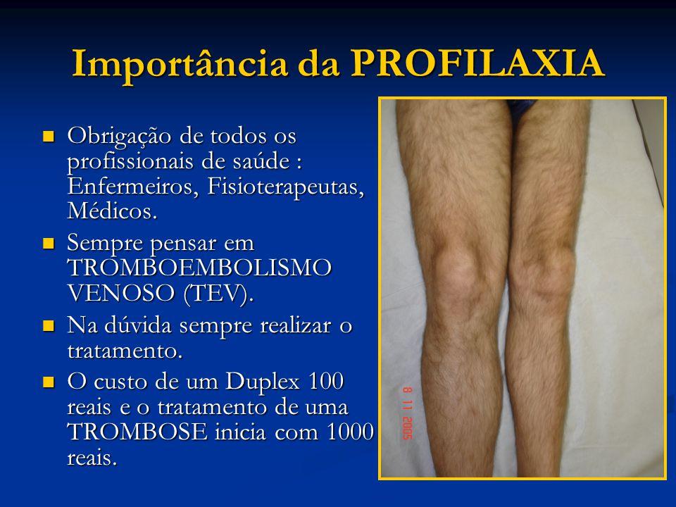Importância da PROFILAXIA Obrigação de todos os profissionais de saúde : Enfermeiros, Fisioterapeutas, Médicos.