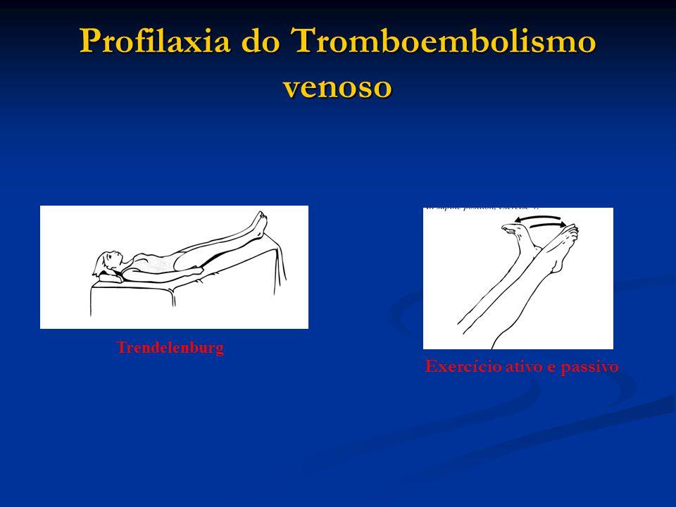 Profilaxia do Tromboembolismo venoso Trendelenburg Exercício ativo e passivo