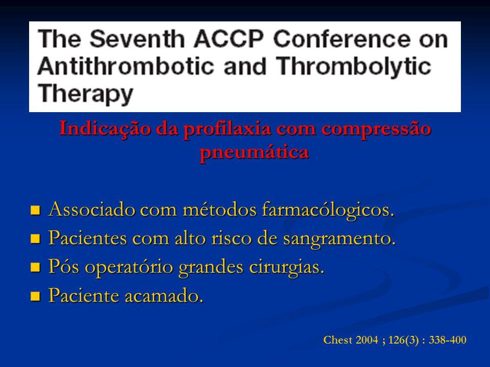 Indicação da profilaxia com compressão pneumática Associado com métodos farmacólogicos. Associado com métodos farmacólogicos. Pacientes com alto risco
