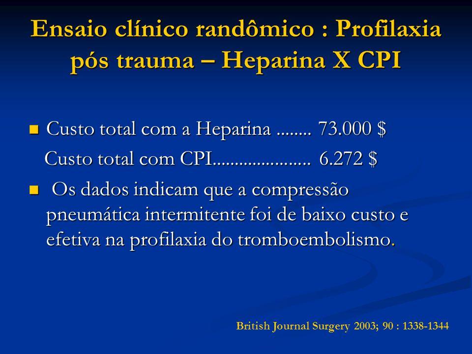 Ensaio clínico randômico : Profilaxia pós trauma – Heparina X CPI Custo total com a Heparina........ 73.000 $ Custo total com a Heparina........ 73.00
