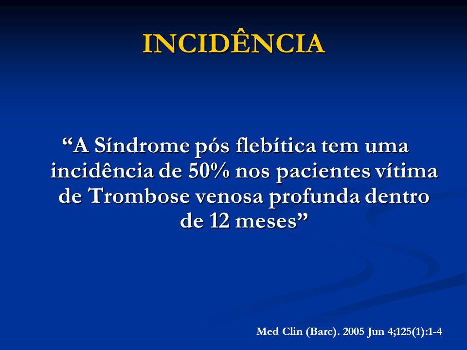 INCIDÊNCIA A Síndrome pós flebítica tem uma incidência de 50% nos pacientes vítima de Trombose venosa profunda dentro de 12 meses Med Clin (Barc). 200