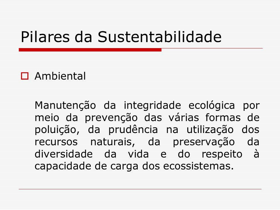 Pilares da Sustentabilidade Ambiental Manutenção da integridade ecológica por meio da prevenção das várias formas de poluição, da prudência na utiliza