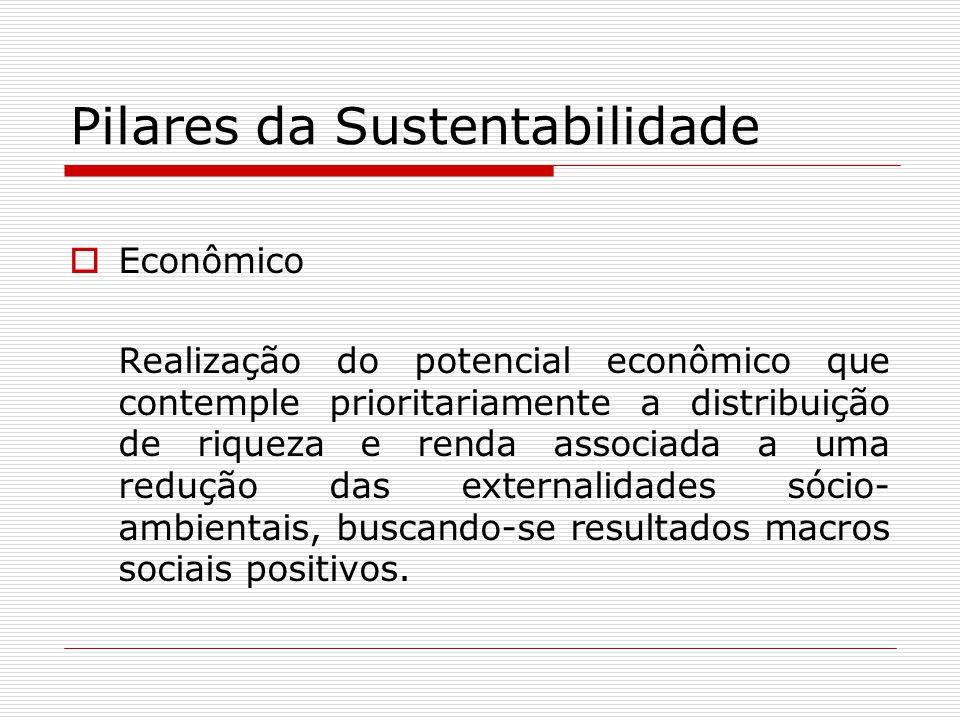 Pilares da Sustentabilidade Econômico Realização do potencial econômico que contemple prioritariamente a distribuição de riqueza e renda associada a u