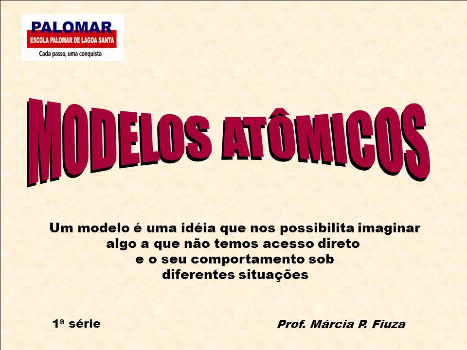 Um modelo é uma idéia que nos possibilita imaginar algo a que não temos acesso direto e o seu comportamento sob diferentes situações Prof. Márcia P. F