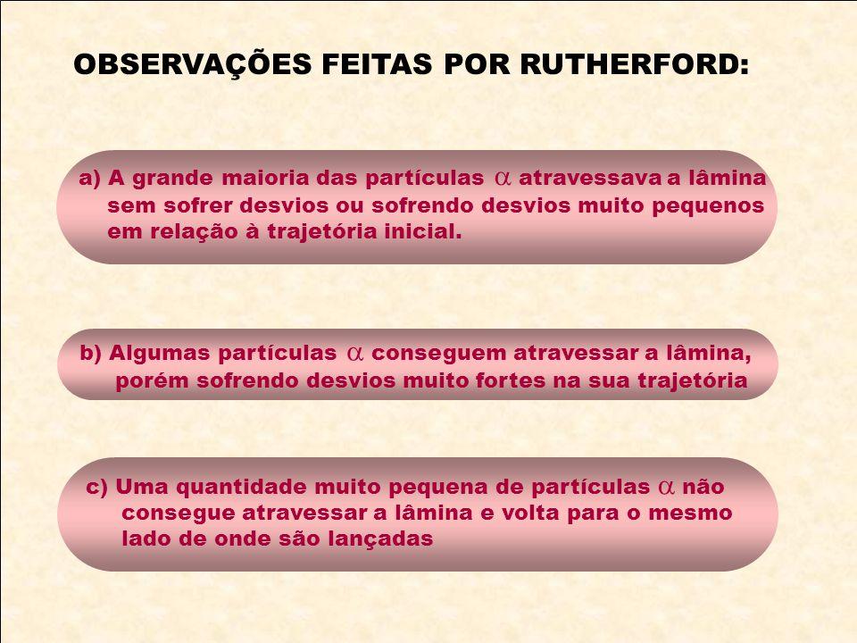 OBSERVAÇÕES FEITAS POR RUTHERFORD: a) A grande maioria das partículas atravessava a lâmina sem sofrer desvios ou sofrendo desvios muito pequenos em re