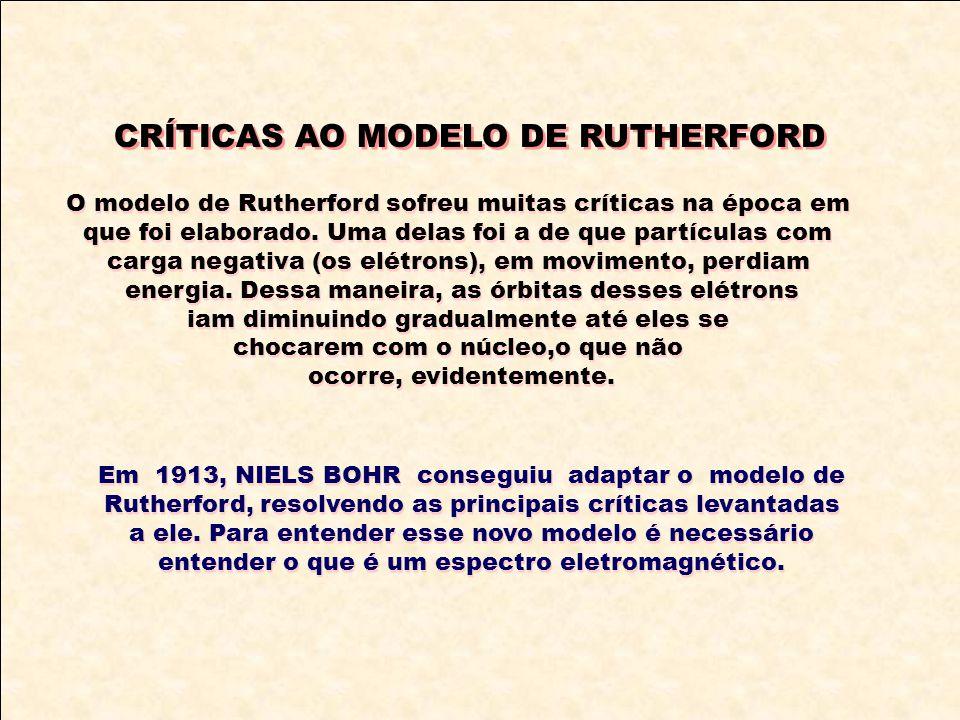 Em 1913, NIELS BOHR conseguiu adaptar o modelo de Rutherford, resolvendo as principais críticas levantadas a ele. Para entender esse novo modelo é nec