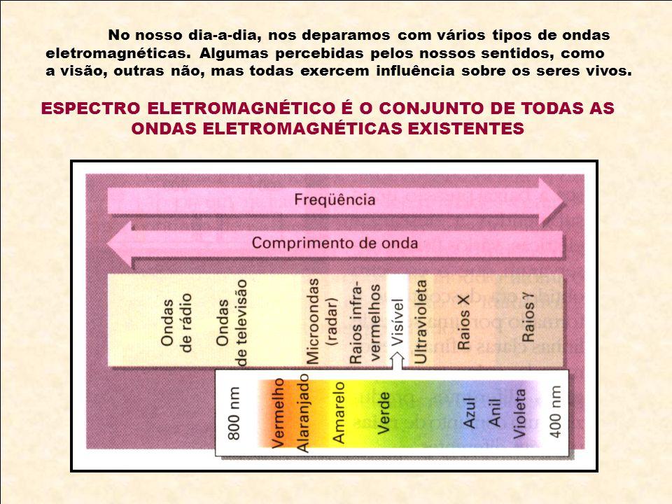 No nosso dia-a-dia, nos deparamos com vários tipos de ondas eletromagnéticas. Algumas percebidas pelos nossos sentidos, como a visão, outras não, mas