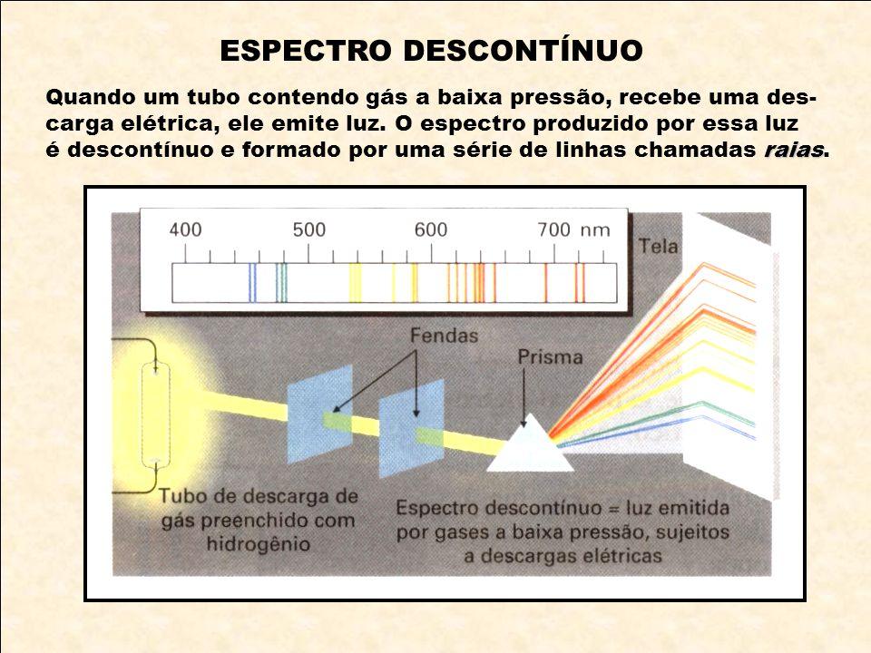 ESPECTRO DESCONTÍNUO Quando um tubo contendo gás a baixa pressão, recebe uma des- carga elétrica, ele emite luz. O espectro produzido por essa luz rai