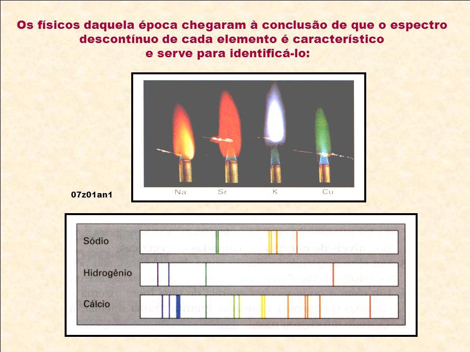 Os físicos daquela época chegaram à conclusão de que o espectro descontínuo de cada elemento é característico e serve para identificá-lo: 07z01an1