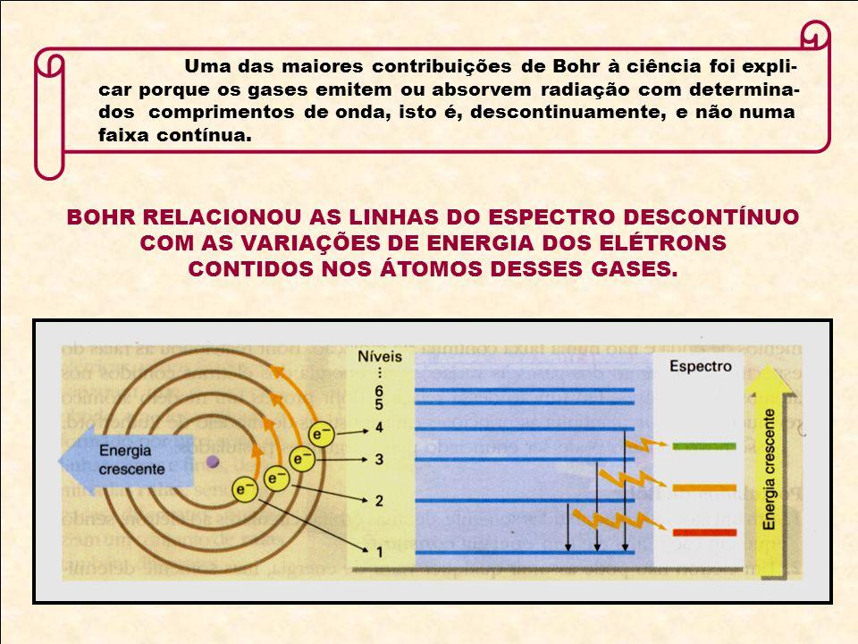 Uma das maiores contribuições de Bohr à ciência foi expli- car porque os gases emitem ou absorvem radiação com determina- dos comprimentos de onda, is