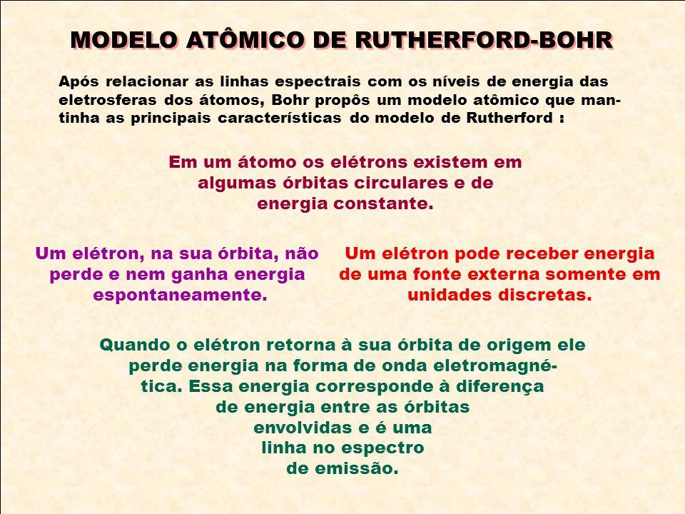 Em um átomo os elétrons existem em algumas órbitas circulares e de energia constante. Um elétron, na sua órbita, não perde e nem ganha energia esponta