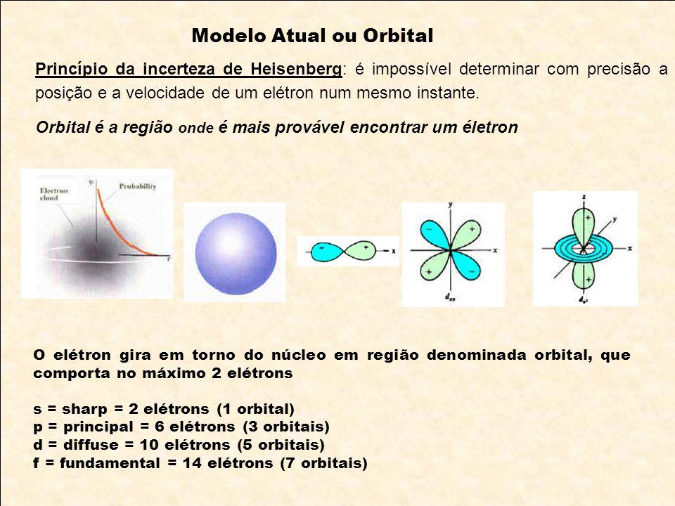 Modelo Atual ou Orbital O elétron gira em torno do núcleo em região denominada orbital, que comporta no máximo 2 elétrons s = sharp = 2 elétrons (1 or