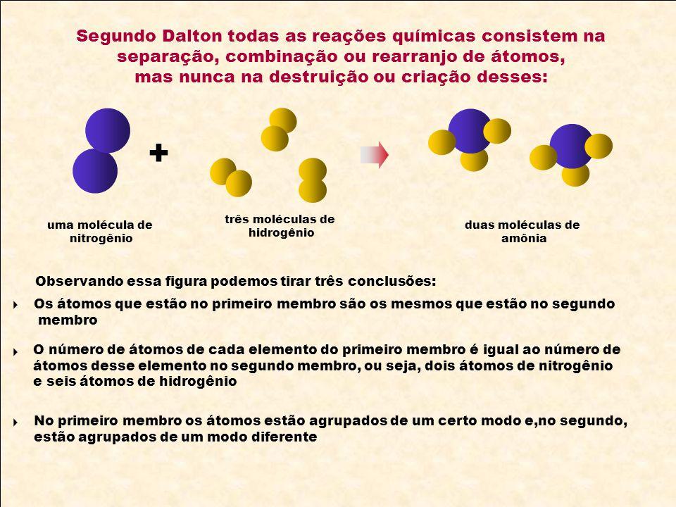 Segundo Dalton todas as reações químicas consistem na separação, combinação ou rearranjo de átomos, mas nunca na destruição ou criação desses: + três