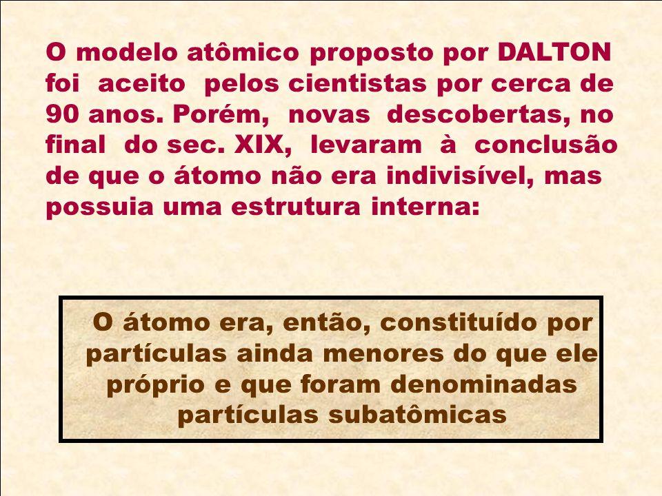 O modelo atômico proposto por DALTON foi aceito pelos cientistas por cerca de 90 anos. Porém, novas descobertas, no final do sec. XIX, levaram à concl