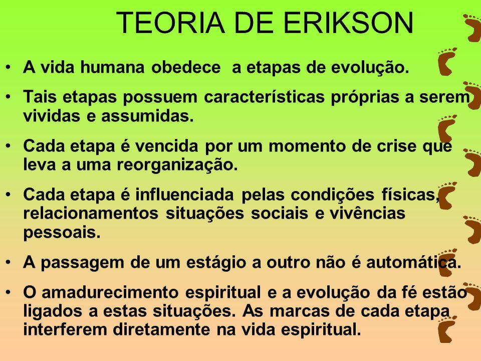 TEORIA DE ERIKSON A vida humana obedece a etapas de evolução. Tais etapas possuem características próprias a serem vividas e assumidas. Cada etapa é v