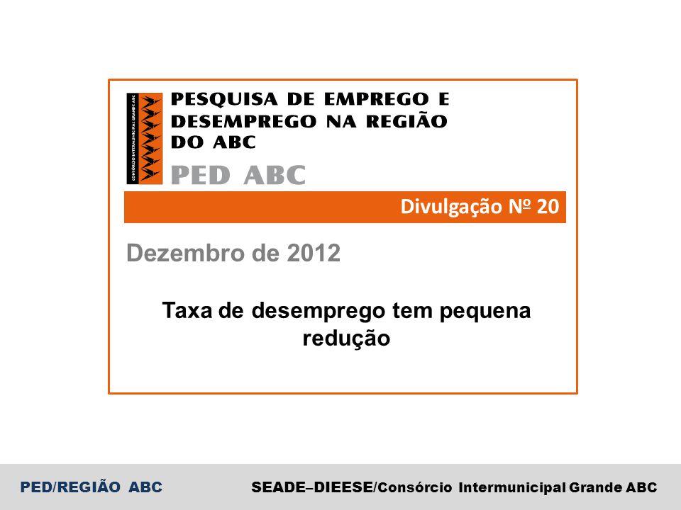 PED/REGIÃO ABCSEADE–DIEESE/ Consórcio Intermunicipal Grande ABC Dezembro de 2012 Divulgação N o 20 Taxa de desemprego tem pequena redução