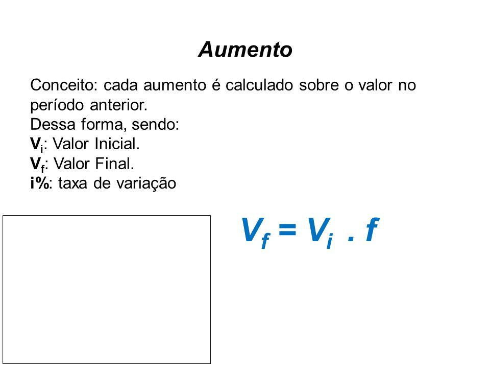 Aumento Conceito: cada aumento é calculado sobre o valor no período anterior. Dessa forma, sendo: V i : Valor Inicial. V f : Valor Final. i%: taxa de