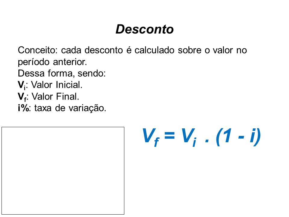 Desconto Conceito: cada desconto é calculado sobre o valor no período anterior. Dessa forma, sendo: V i : Valor Inicial. V f : Valor Final. i%: taxa d