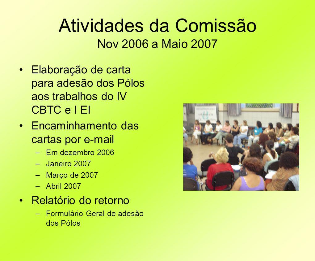 Elaboração de carta para adesão dos Pólos aos trabalhos do IV CBTC e I EI Encaminhamento das cartas por e-mail –Em dezembro 2006 –Janeiro 2007 –Março de 2007 –Abril 2007 Relatório do retorno –Formulário Geral de adesão dos Pólos Atividades da Comissão Nov 2006 a Maio 2007