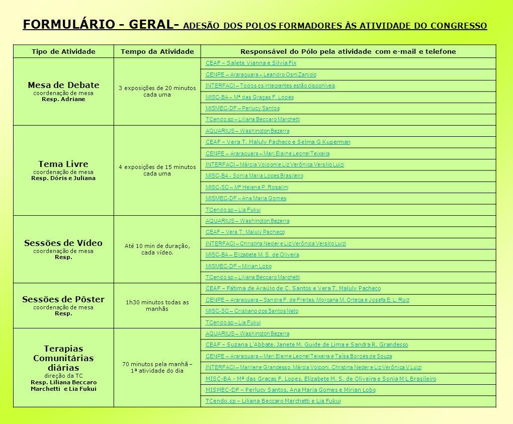 FORMULÁRIO - GERAL- ADESÃO DOS POLOS FORMADORES ÀS ATIVIDADE DO CONGRESSO Tipo de AtividadeTempo da AtividadeResponsável do Pólo pela atividade com e-