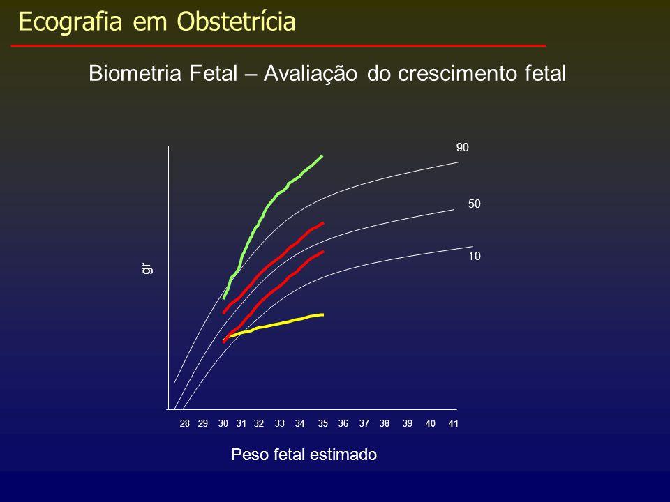 Ecografia em Obstetrícia Biometria Fetal – Avaliação do crescimento fetal 28 29 30 31 32 33 34 35 36 37 38 39 40 41 Peso fetal estimado gr 90 50 10