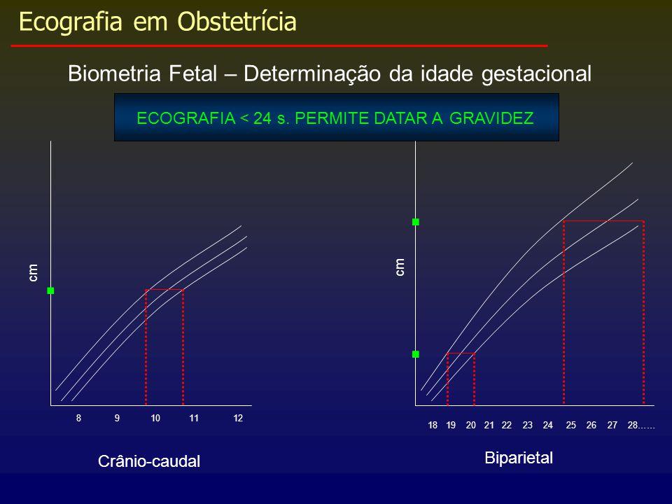 Ecografia em Obstetrícia Biometria Fetal – Determinação da idade gestacional Crânio-caudal 8 9 10 11 12 18 19 20 21 22 23 24 25 26 27 28…… Biparietal.