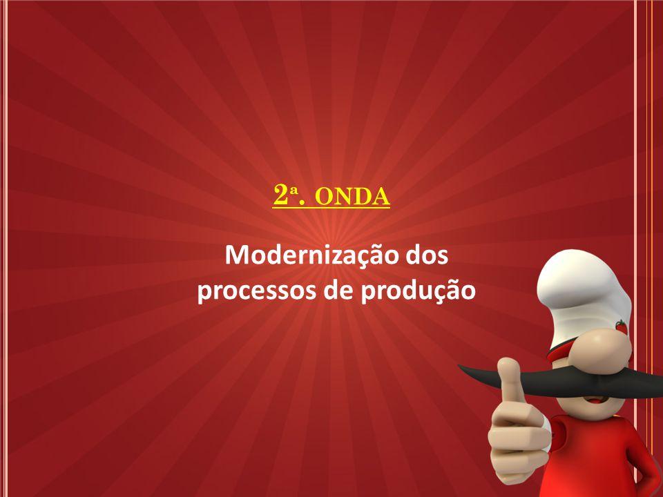 Modernização dos processos de produção 2 ª. ONDA