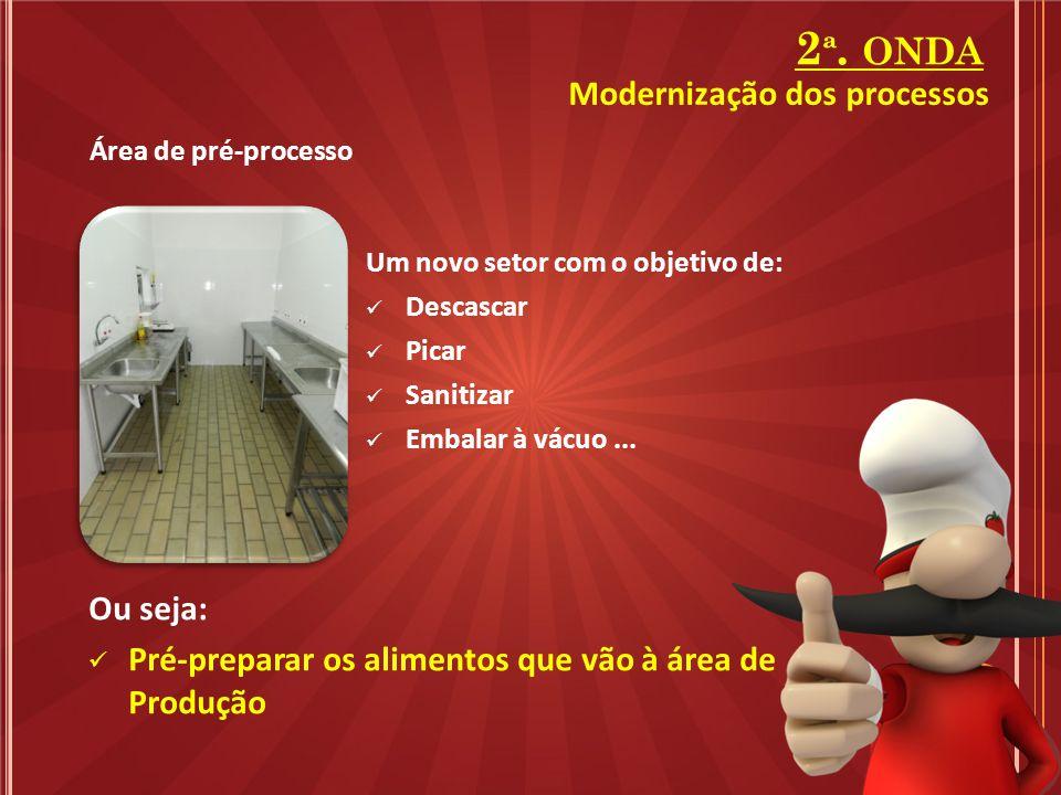 Modernização dos processos 2 ª. ONDA Área de pré-processo Um novo setor com o objetivo de: Descascar Picar Sanitizar Embalar à vácuo... Ou seja: Pré-p