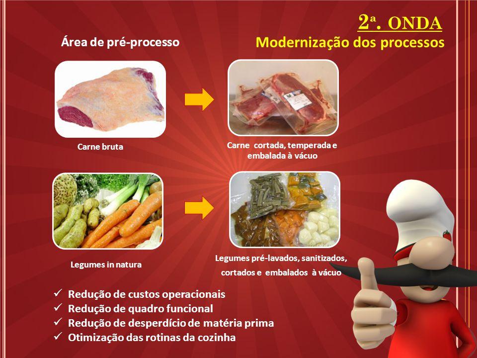 Carne bruta Carne cortada, temperada e embalada à vácuo Legumes in natura Legumes pré-lavados, sanitizados, cortados e embalados à vácuo Redução de cu