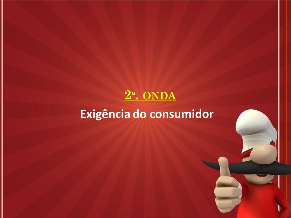 Exigência do consumidor 2 ª. ONDA