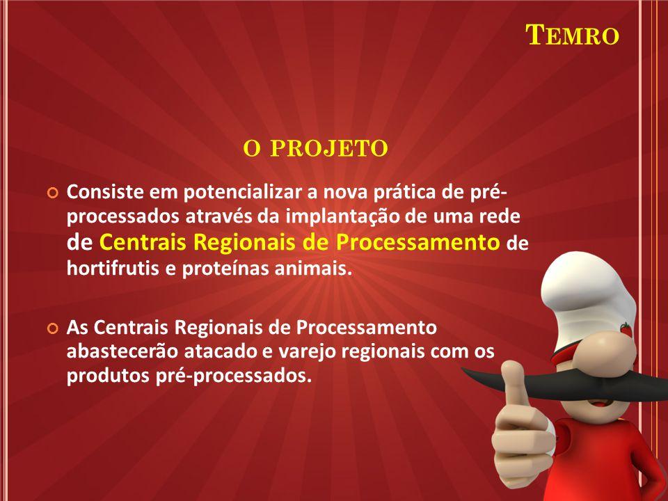 O PROJETO Consiste em potencializar a nova prática de pré- processados através da implantação de uma rede de Centrais Regionais de Processamento de ho