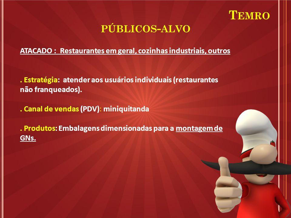 ATACADO : Restaurantes em geral, cozinhas industriais, outros. Estratégia: atender aos usuários individuais (restaurantes não franqueados).. Canal de