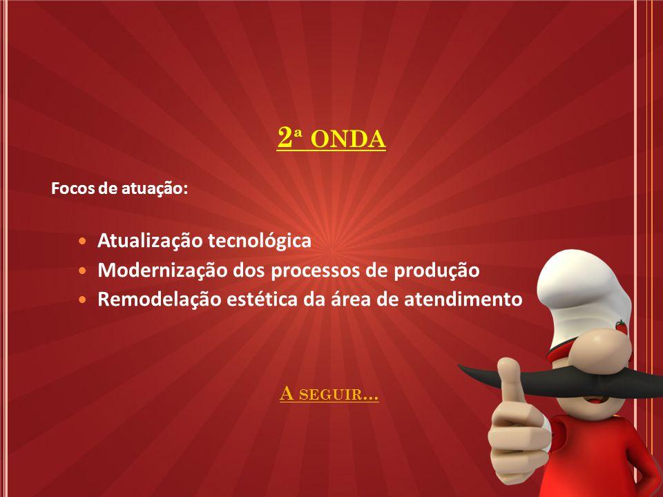 Focos de atuação: Atualização tecnológica Modernização dos processos de produção Remodelação estética da área de atendimento A SEGUIR...
