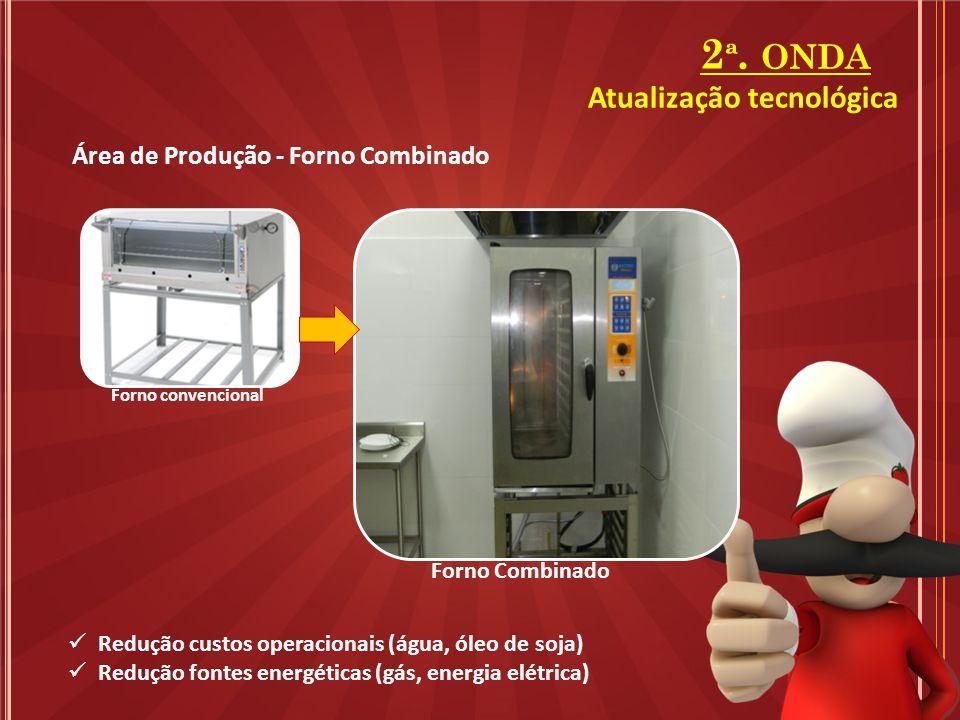 Área de Produção - Forno Combinado Atualização tecnológica 2 ª. ONDA Forno convencional Forno Combinado Redução custos operacionais (água, óleo de soj