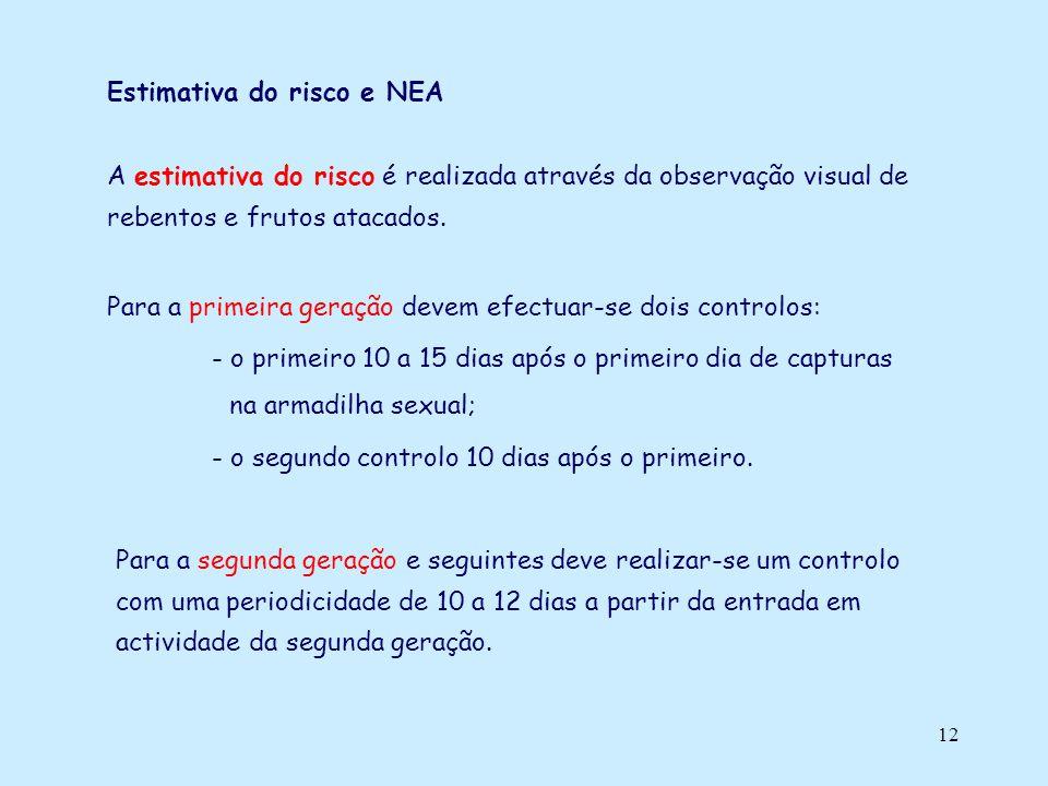 12 Estimativa do risco e NEA A estimativa do risco é realizada através da observação visual de rebentos e frutos atacados. Para a primeira geração dev
