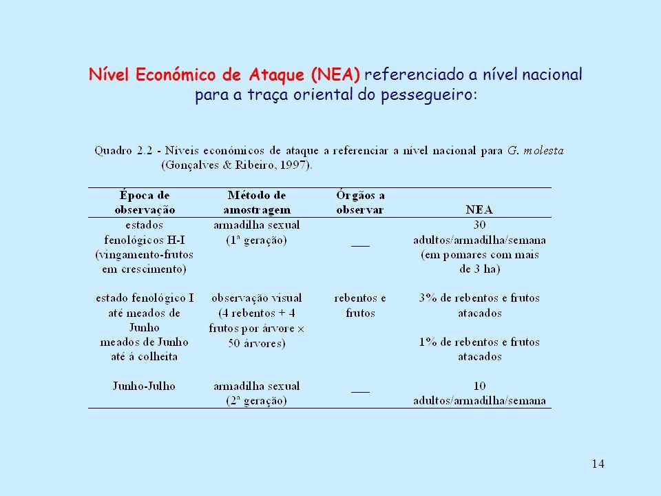 14 Nível Económico de Ataque (NEA) referenciado a nível nacional para a traça oriental do pessegueiro: