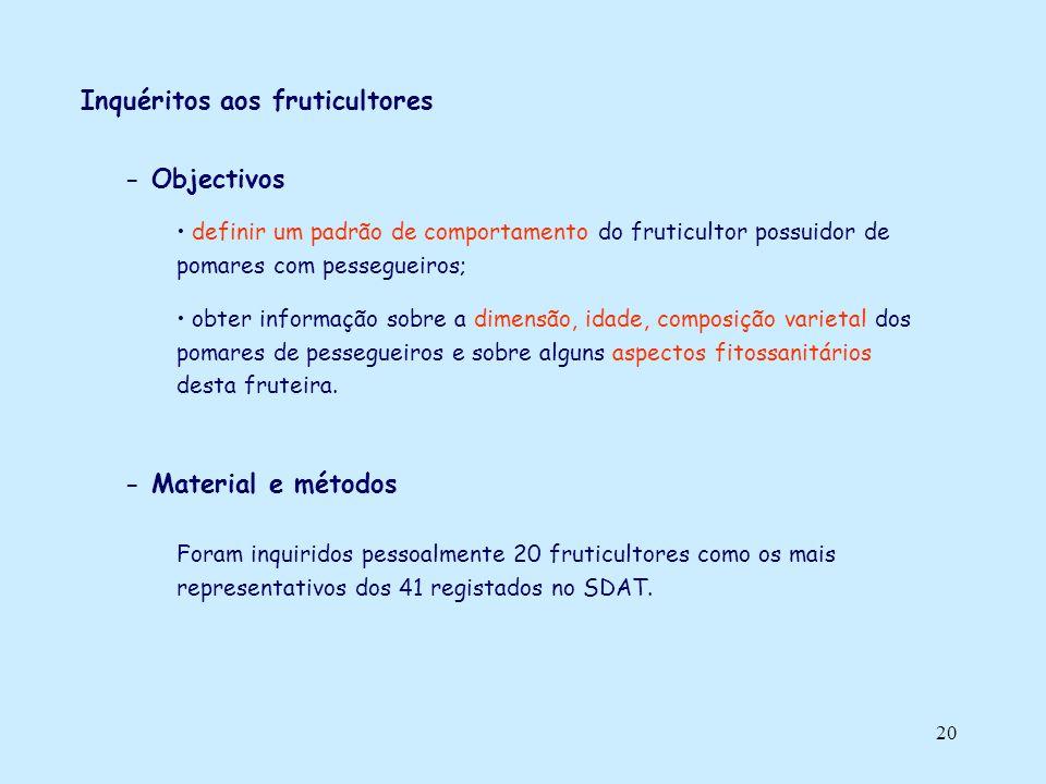 20 Inquéritos aos fruticultores - Objectivos definir um padrão de comportamento do fruticultor possuidor de pomares com pessegueiros; obter informação