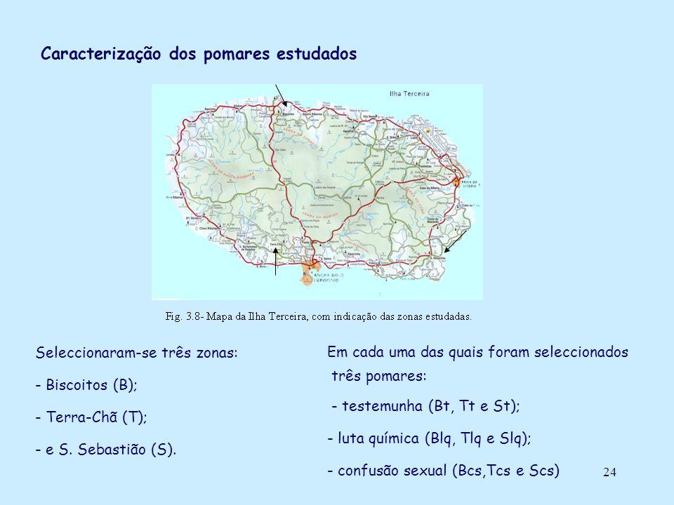 24 Caracterização dos pomares estudados Seleccionaram-se três zonas: - Biscoitos (B); - Terra-Chã (T); - e S. Sebastião (S). Em cada uma das quais for
