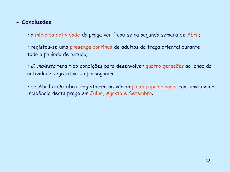 38 - Conclusões o início da actividade da praga verificou-se na segunda semana de Abril; registou-se uma presença contínua de adultos da traça orienta