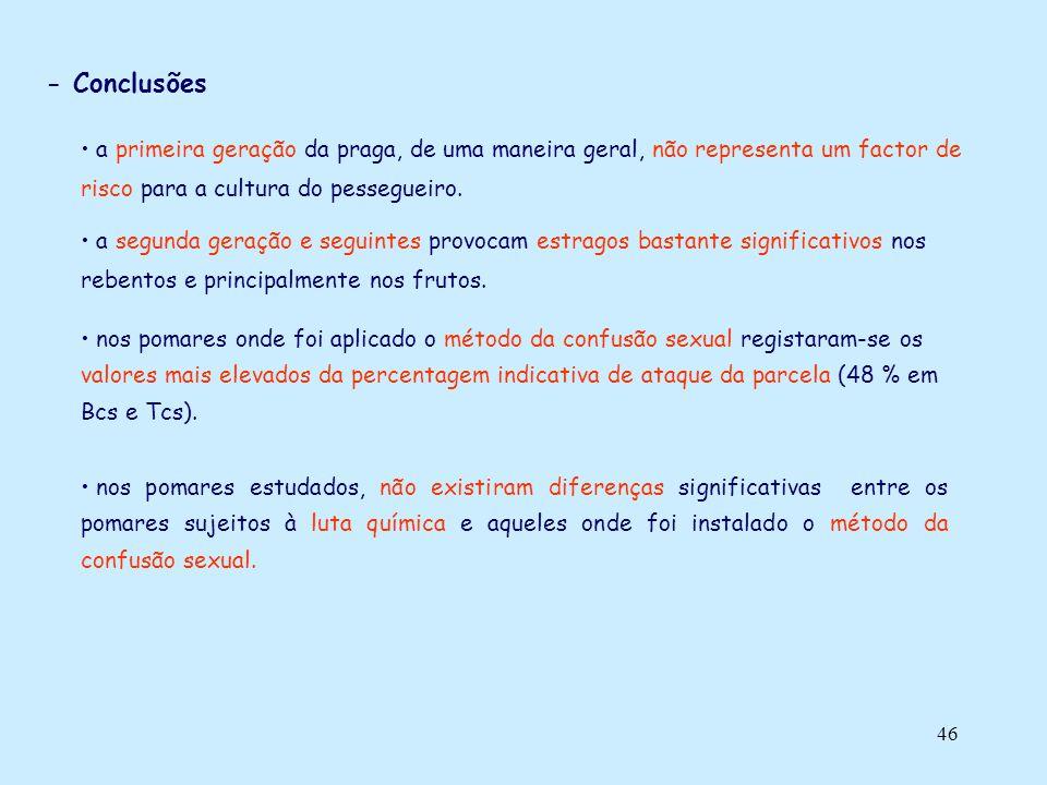 46 - Conclusões a primeira geração da praga, de uma maneira geral, não representa um factor de risco para a cultura do pessegueiro. a segunda geração