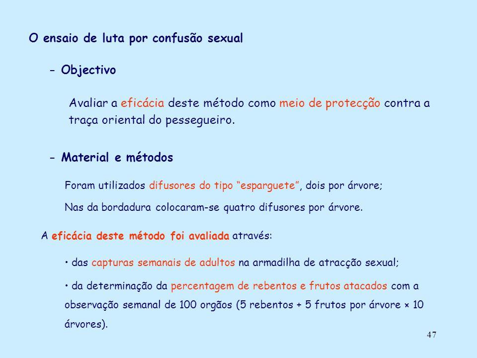 47 O ensaio de luta por confusão sexual - Objectivo Avaliar a eficácia deste método como meio de protecção contra a traça oriental do pessegueiro. - M