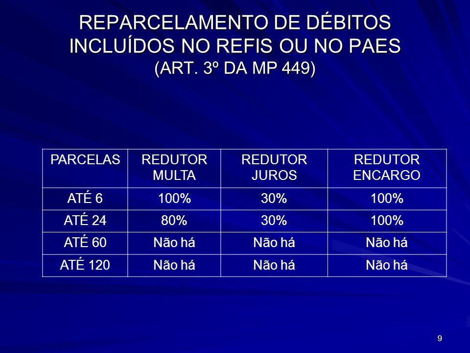 10 REPARCELAMENTO DE DÉBITOS INCLUÍDOS NO REFIS OU NO PAES (ART.