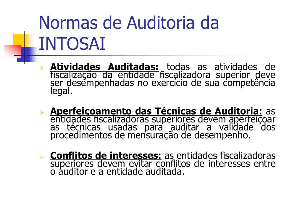 Normas de Auditoria da INTOSAI Atividades Auditadas: todas as atividades de fiscalização da entidade fiscalizadora superior deve ser desempenhadas no exercício de sua competência legal.